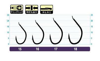 オーナー 鰯ヒラメ 針 サイズ表